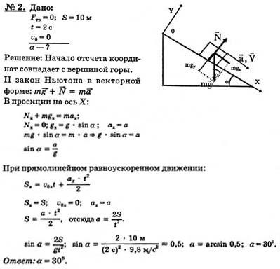 контрольные работы по физике марон 7 8 9 скачать